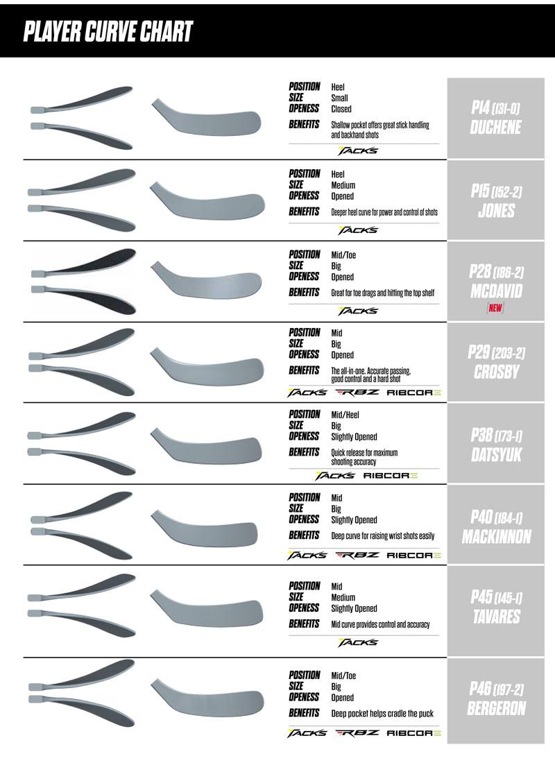 valtuutettu sivusto virallinen kauppa klassiset kengät CCM Ribcor 47K Composite Hockey Stick- Sr