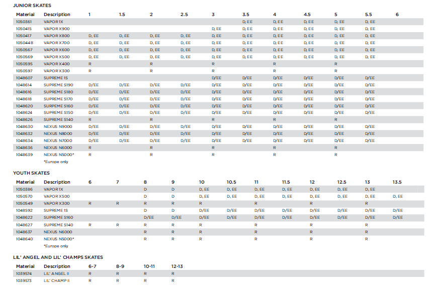 bauer size chart skates: Bauer vapor 1x hockey skate sr 17