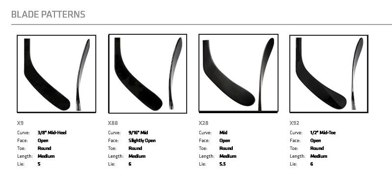 3d712170008 STX Surgeon RX2 Composite Hockey Stick – Sr